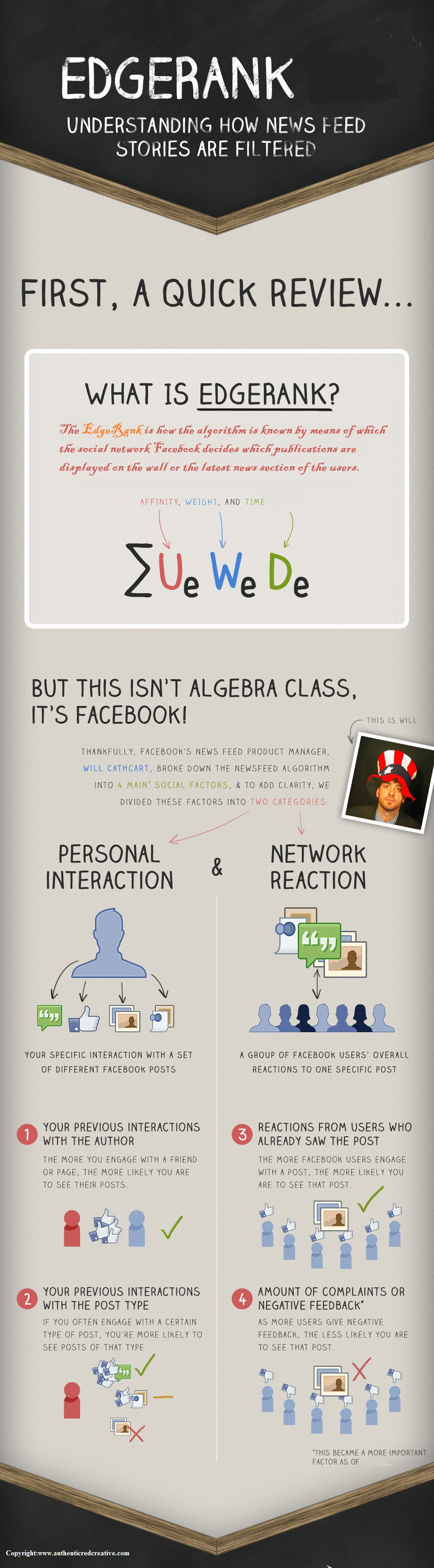EdgeRank algorithm infographics